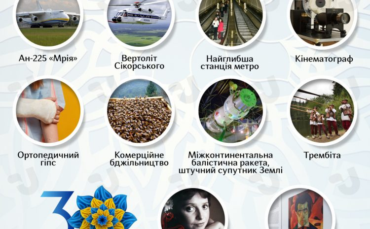Україна унікальна